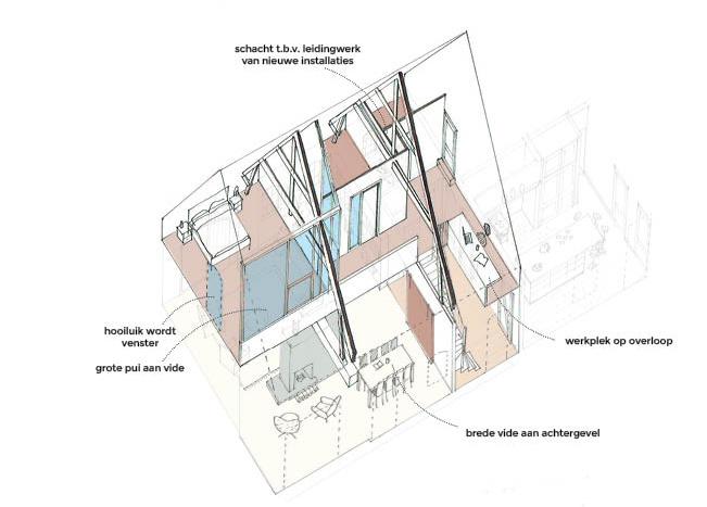 schetsplan verdieping